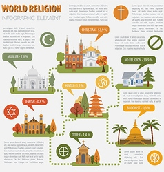 World religion infographic template vector