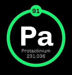 Protactinium chemical element vector image