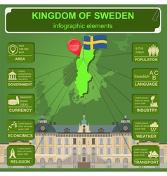 Sweden infographics statistical data sights vector