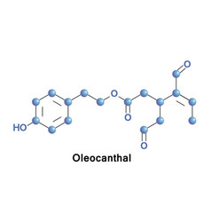 Oleocanthal is a phenylethanoid vector