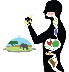 Nature destroying by human consumption vector