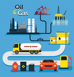 Oil and Gas Industry Management vector image