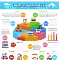 Street food infographics vector