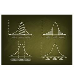Standard deviation diagram graph on chalkboard vector