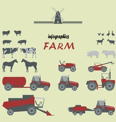 Infographics on a theme farm vector