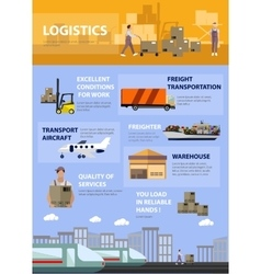 Logistic and transportation concept poster in flat vector