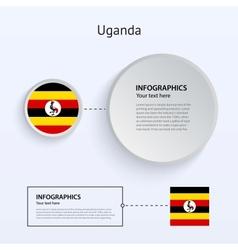 Uganda country set of banners vector