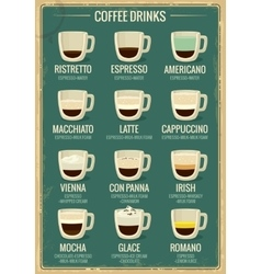 Coffee menu icon set coffee beverages types and vector