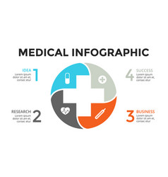 Plus infographic medical diagram vector