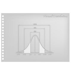 paper art of normal distribution chart or gaussian vector image vector image