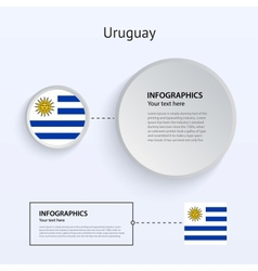Uruguay Country Set of Banners vector image