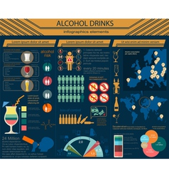 Alcohol drinks infographic vector image
