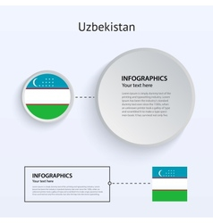 Uzbekistan country set of banners vector