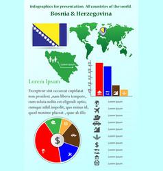 Bosnia herzegovina infographics for vector