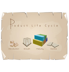 Marketing concept of product life cycle chart on o vector