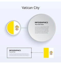 Vatican city country set of banners vector