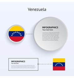 Venezuela country set of banners vector