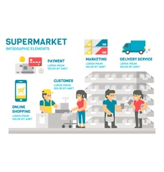 Flat design supermarket infographic vector