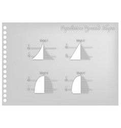 Paper art of four stages of population pyramids vector