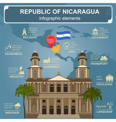 Nicaragua infographics statistical data sights vector