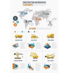 Construction infographics vector