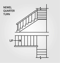 Top view and front view of a newel quarter turn vector