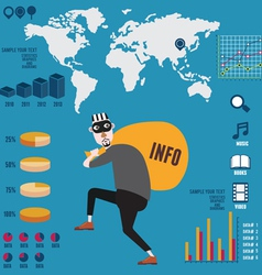 Infographic of info piracy vector