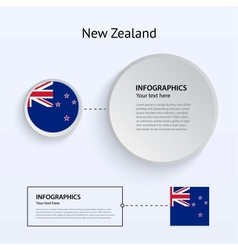 New Zealand Country Set of Banners vector image