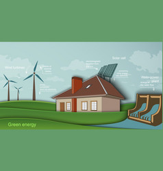 Low-energy house with solar panel and wind turbine vector