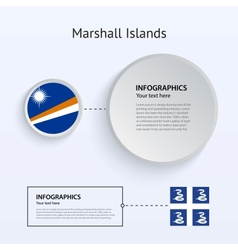 Marshall islands country set of banners vector