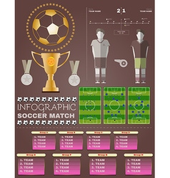 Soccer game statistics and strategies vector