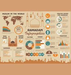 Ramadan muslim islam world infographics vector