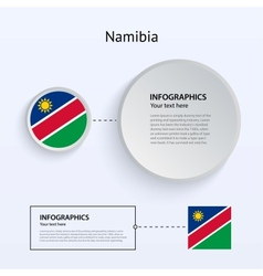 Namibia country set of banners vector