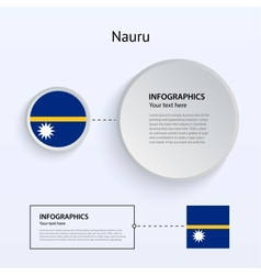 Nauru Country Set of Banners vector image