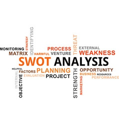 Word cloud swot analysis vector