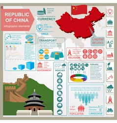 Republic of china infographics statistical data vector