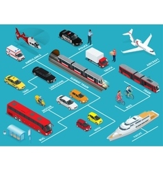 Transport infographics information layout with vector