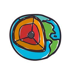earth planet cartoon vector image vector image