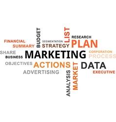 word cloud marketing plan vector image
