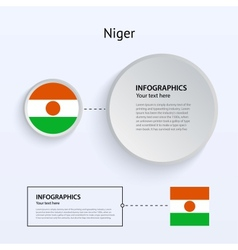 Niger country set of banners vector