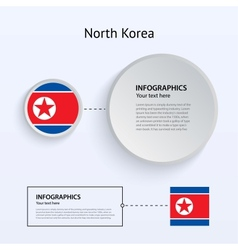 North korea country set of banners vector