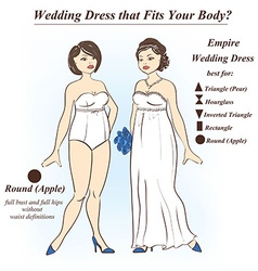 Woman in underwear and empire wedding dress vector
