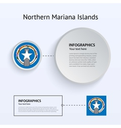 Northern Mariana Islands Country Set of Banners vector image vector image