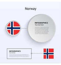 Norway Country Set of Banners vector image
