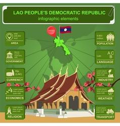 Laos infographics statistical data sights vector
