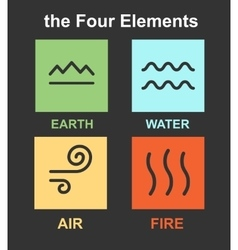 Set of 4 elements vector