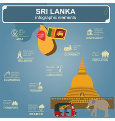 Sri lanka infographics statistical data sights vector