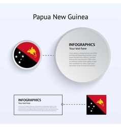 Papua new guinea country set of banners vector