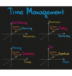 Time management charts vector