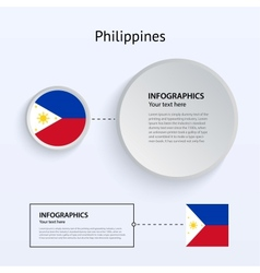 Philippines country set of banners vector